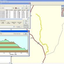 Active mountainbike tour Baiului Mountains - 1 day - Map of the biking tour